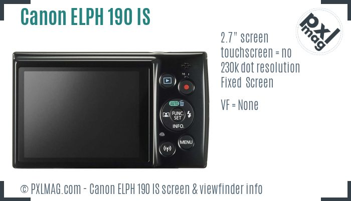 Canon PowerShot ELPH 190 IS screen and viewfinder