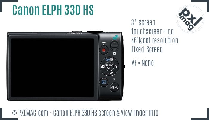 Canon PowerShot ELPH 330 HS screen and viewfinder