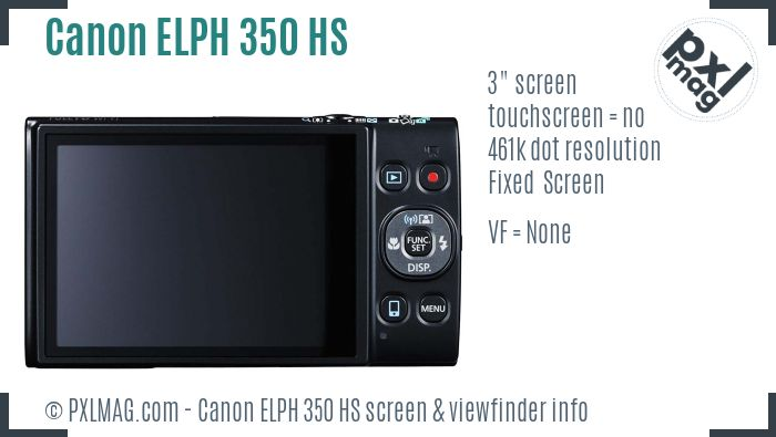 Canon PowerShot ELPH 350 HS screen and viewfinder