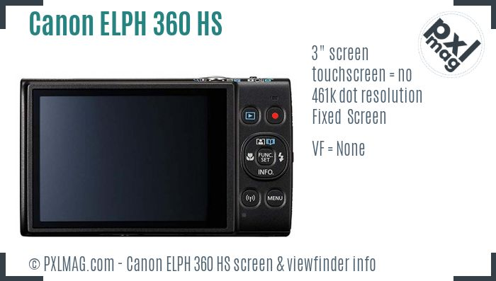 Canon PowerShot ELPH 360 HS screen and viewfinder