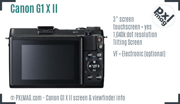 Canon PowerShot G1 X Mark II screen and viewfinder