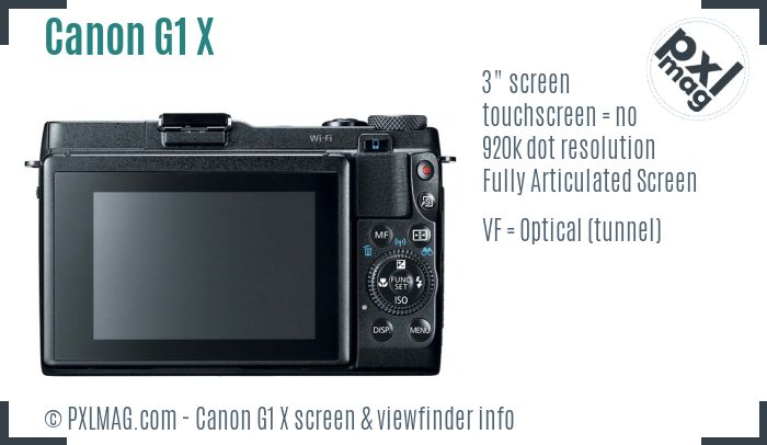 Canon PowerShot G1 X screen and viewfinder