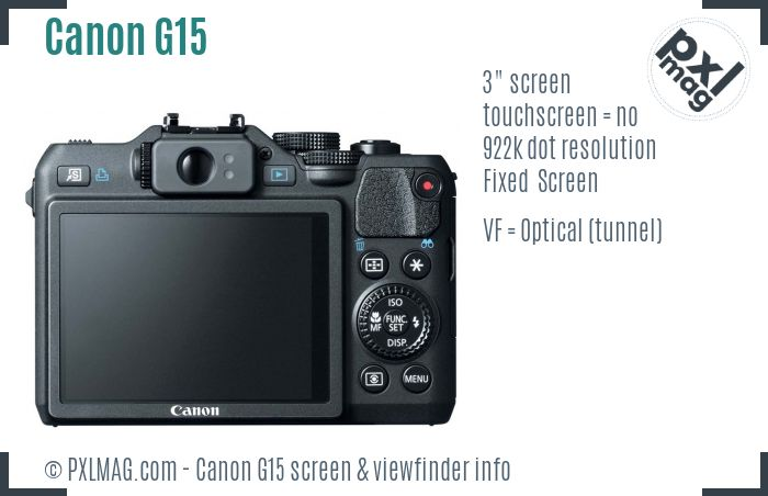 Canon PowerShot G15 screen and viewfinder