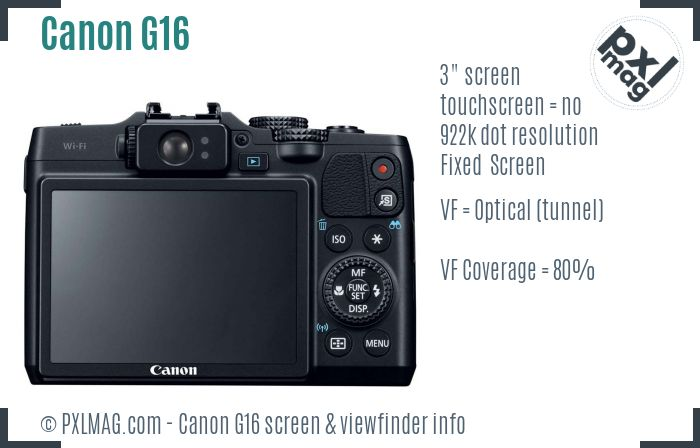Canon PowerShot G16 screen and viewfinder