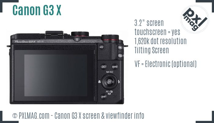 Canon PowerShot G3 X screen and viewfinder
