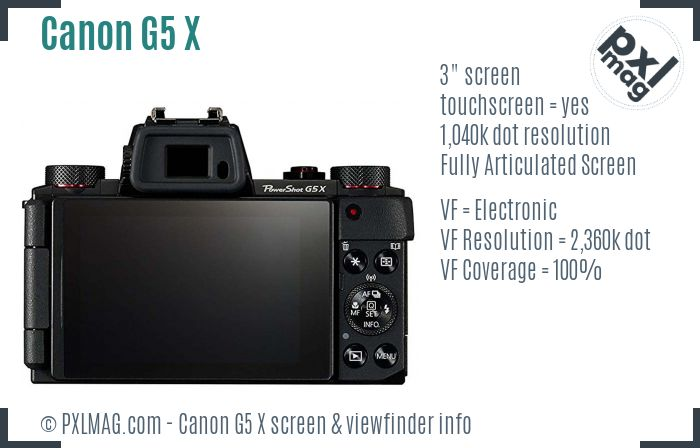 Canon PowerShot G5 X screen and viewfinder