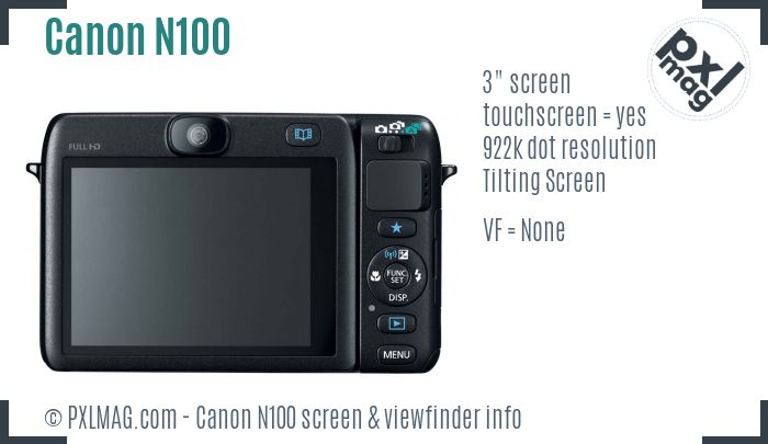 Canon PowerShot N100 screen and viewfinder