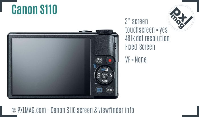 Canon PowerShot S110 screen and viewfinder