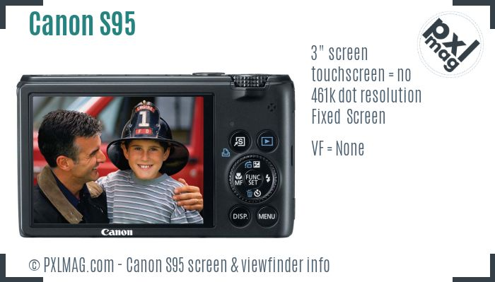 Canon PowerShot S95 screen and viewfinder