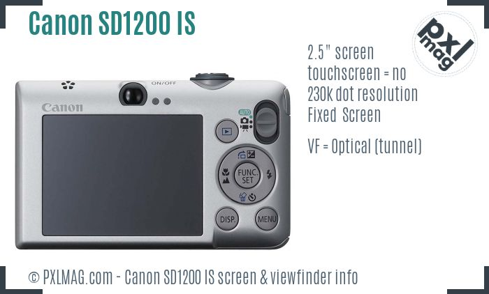 Canon PowerShot SD1200 IS screen and viewfinder