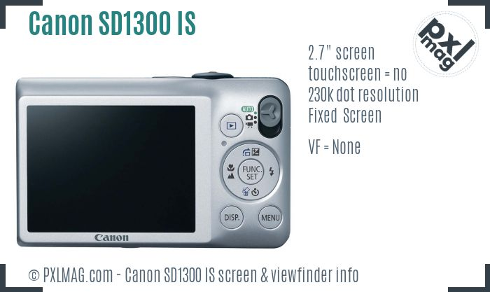 Canon PowerShot SD1300 IS screen and viewfinder