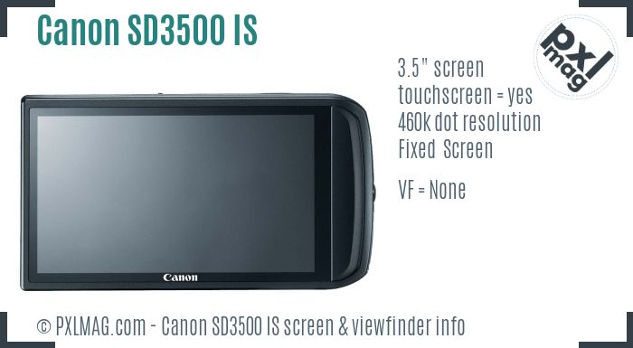 Canon PowerShot SD3500 IS screen and viewfinder