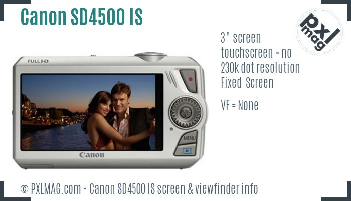 Canon PowerShot SD4500 IS screen and viewfinder