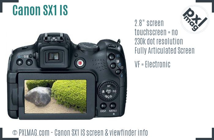 Canon PowerShot SX1 IS screen and viewfinder