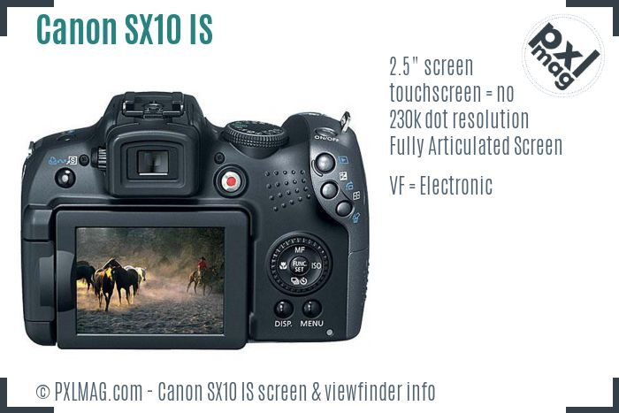 Canon PowerShot SX10 IS screen and viewfinder