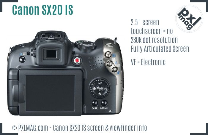 Canon PowerShot SX20 IS screen and viewfinder