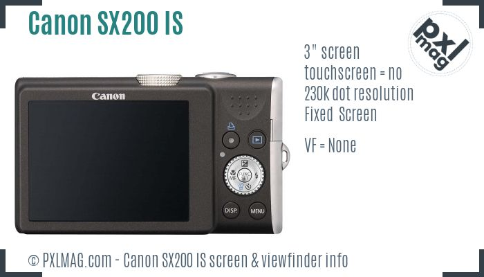Canon PowerShot SX200 IS screen and viewfinder