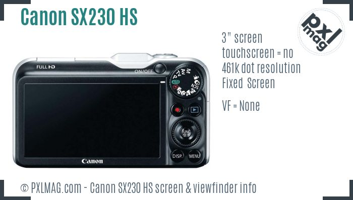 Canon PowerShot SX230 HS screen and viewfinder