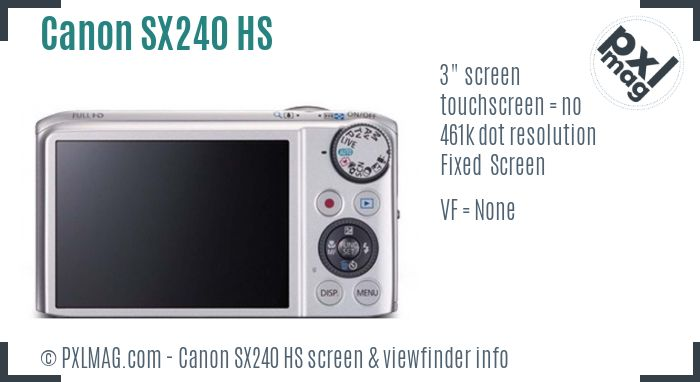Canon PowerShot SX240 HS screen and viewfinder