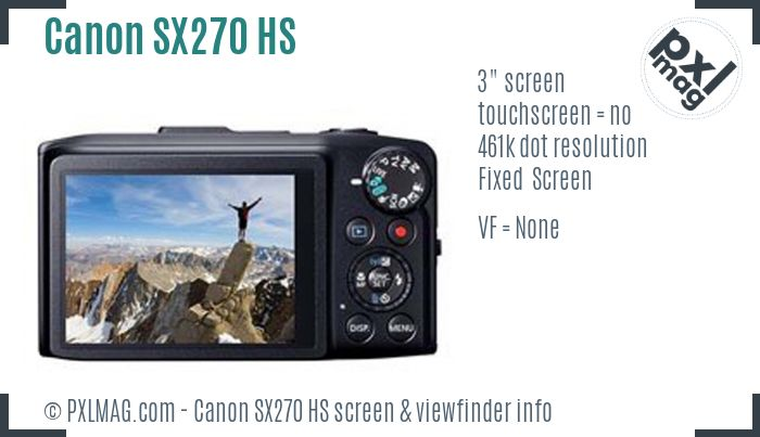 Canon PowerShot SX270 HS screen and viewfinder