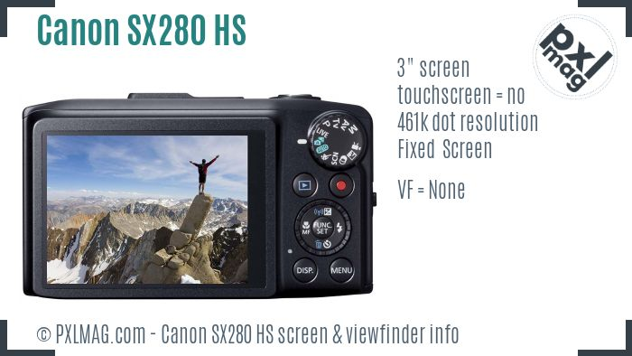 Canon PowerShot SX280 HS screen and viewfinder