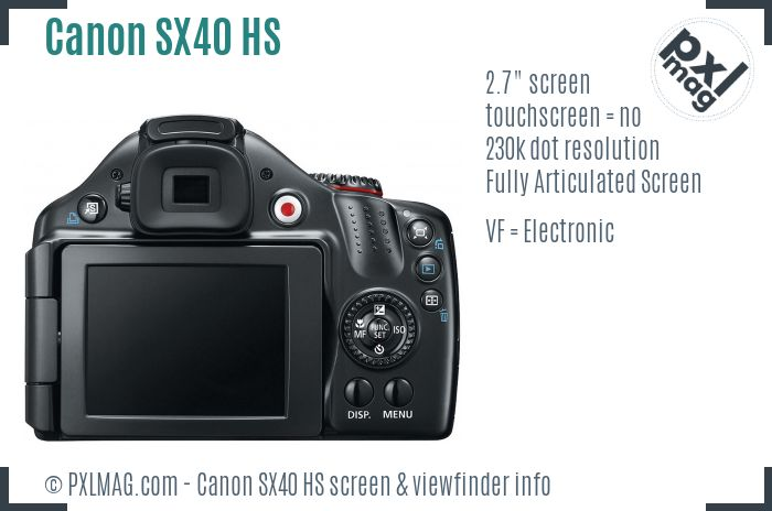 Canon PowerShot SX40 HS screen and viewfinder