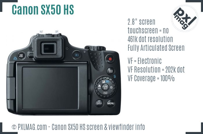 Canon PowerShot SX50 HS screen and viewfinder