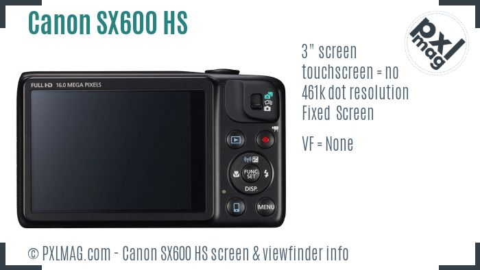 Canon PowerShot SX600 HS screen and viewfinder