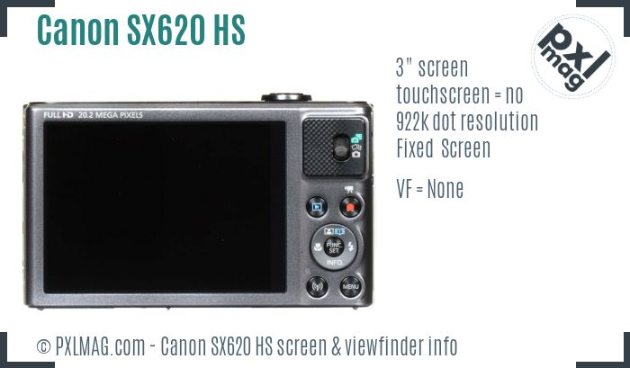 Canon PowerShot SX620 HS screen and viewfinder