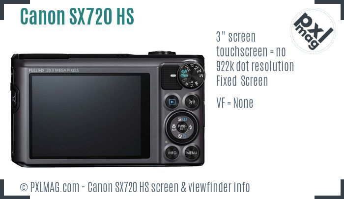 Canon PowerShot SX720 HS screen and viewfinder