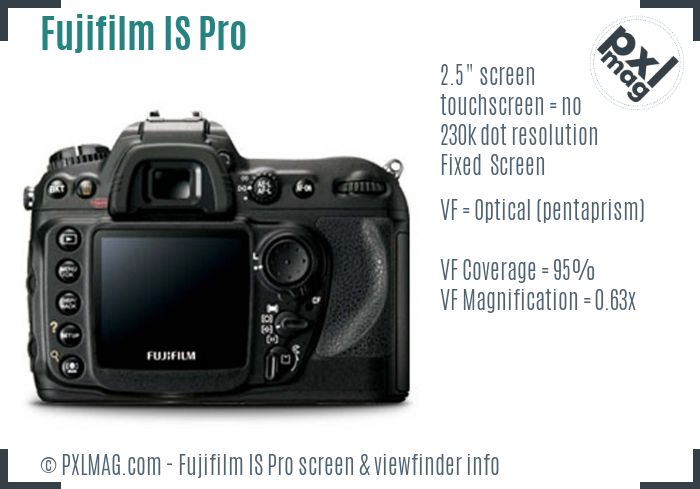 Fujifilm FinePix IS Pro screen and viewfinder