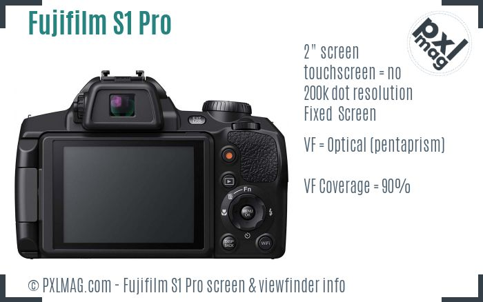Fujifilm FinePix S1 Pro screen and viewfinder