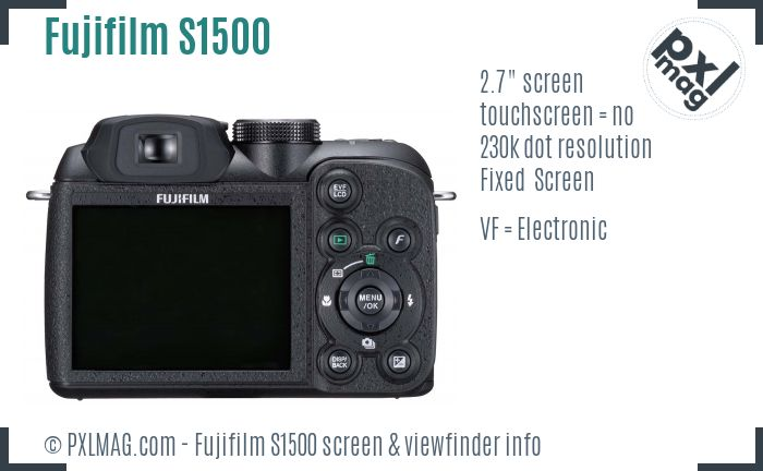 Fujifilm FinePix S1500 screen and viewfinder