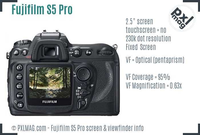 Fujifilm FinePix S5 Pro screen and viewfinder