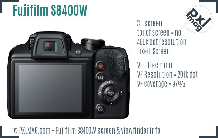 Fujifilm FinePix S8400W screen and viewfinder