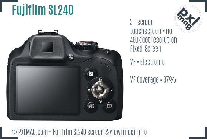 Fujifilm FinePix SL240 screen and viewfinder