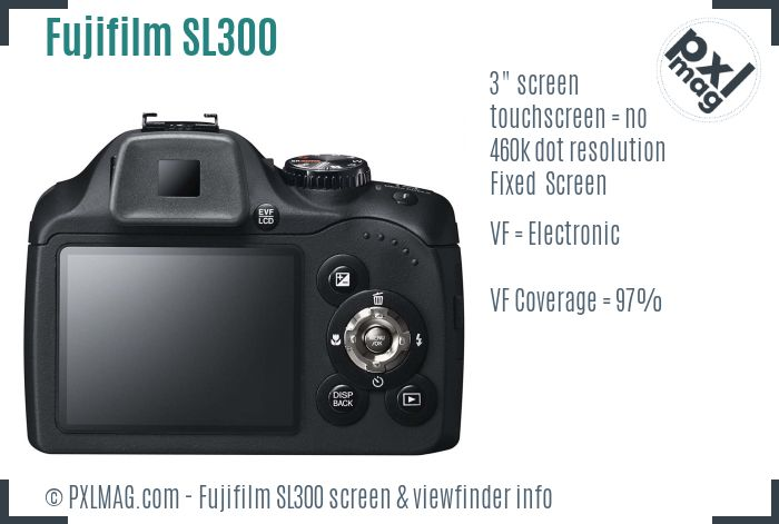 Fujifilm FinePix SL300 screen and viewfinder