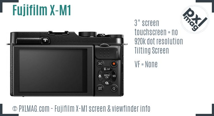 Fujifilm X-M1 screen and viewfinder