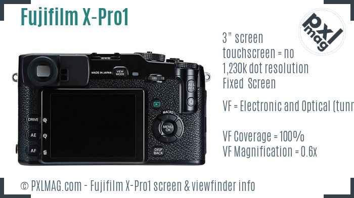 Fujifilm X-Pro1 screen and viewfinder