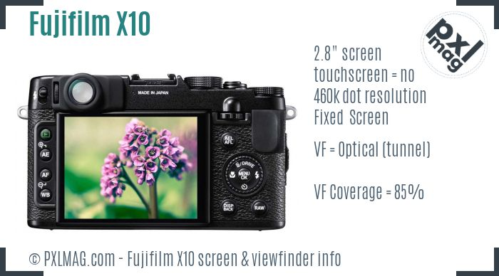 Fujifilm X10 screen and viewfinder