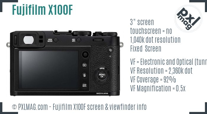 Fujifilm X100F screen and viewfinder
