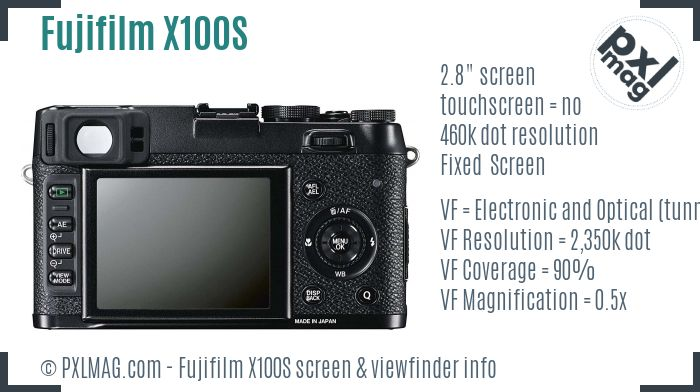 Fujifilm X100S screen and viewfinder