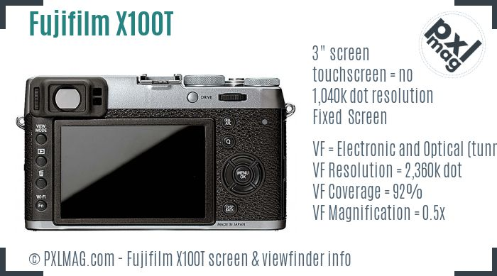 Fujifilm X100T screen and viewfinder