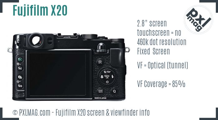 Fujifilm X20 screen and viewfinder