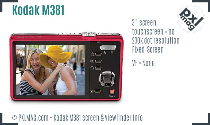 Kodak EasyShare M381 screen and viewfinder