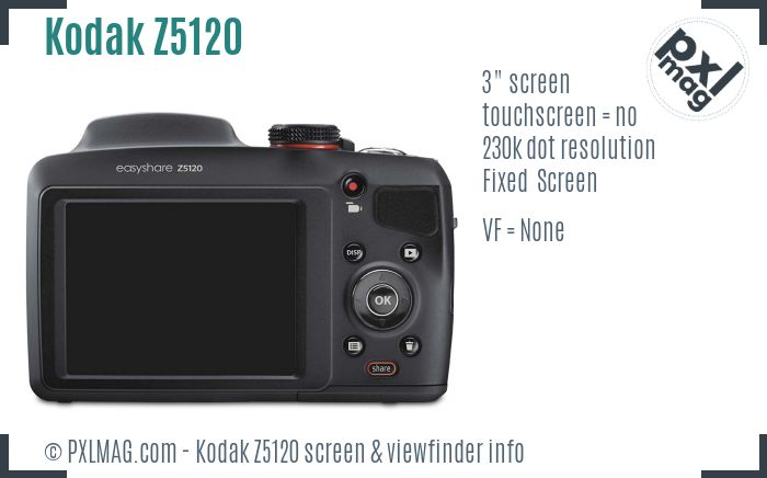 Kodak EasyShare Z5120 screen and viewfinder