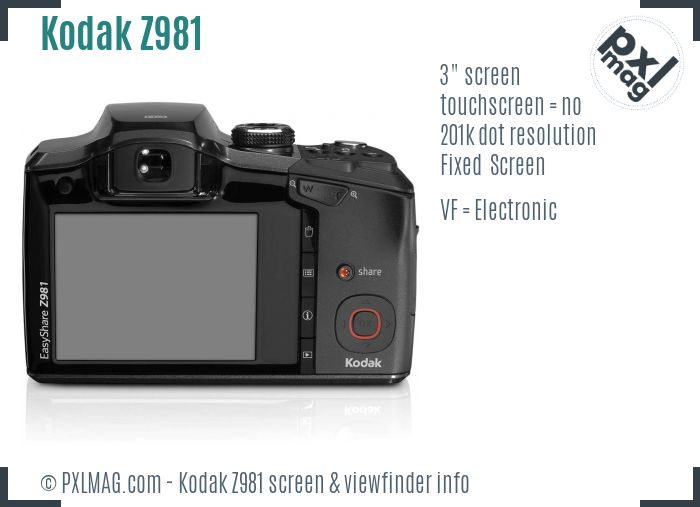 Kodak EasyShare Z981 screen and viewfinder