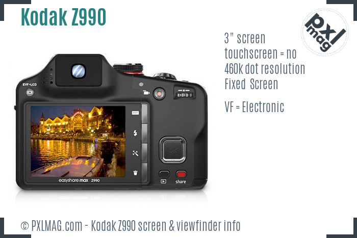 Kodak EasyShare Z990 screen and viewfinder