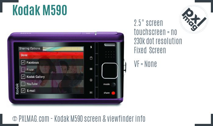 Kodak M590 screen and viewfinder