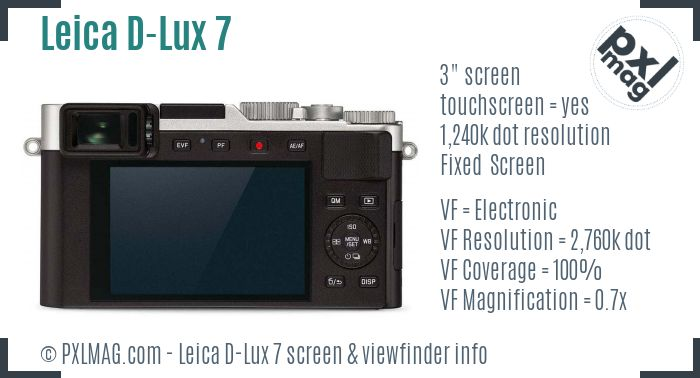 Leica D-Lux 7 screen and viewfinder